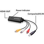 AVerMedia Video Converter (Composite) pas cher
