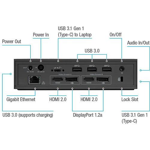 Targus USB-C Universal DV4K Docking Station with 100W Power (DOCK190EUZ) pas cher