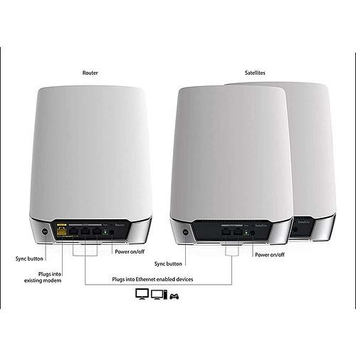 Netgear Orbi WiFi 6 AX4200 routeur + 2 satellites (RBK753-100EUS) pas cher